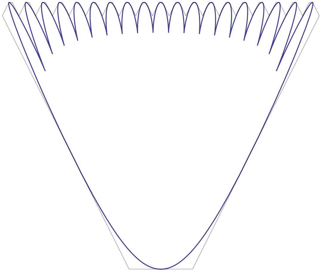 A frozen boundary curve inscribed in a polygon