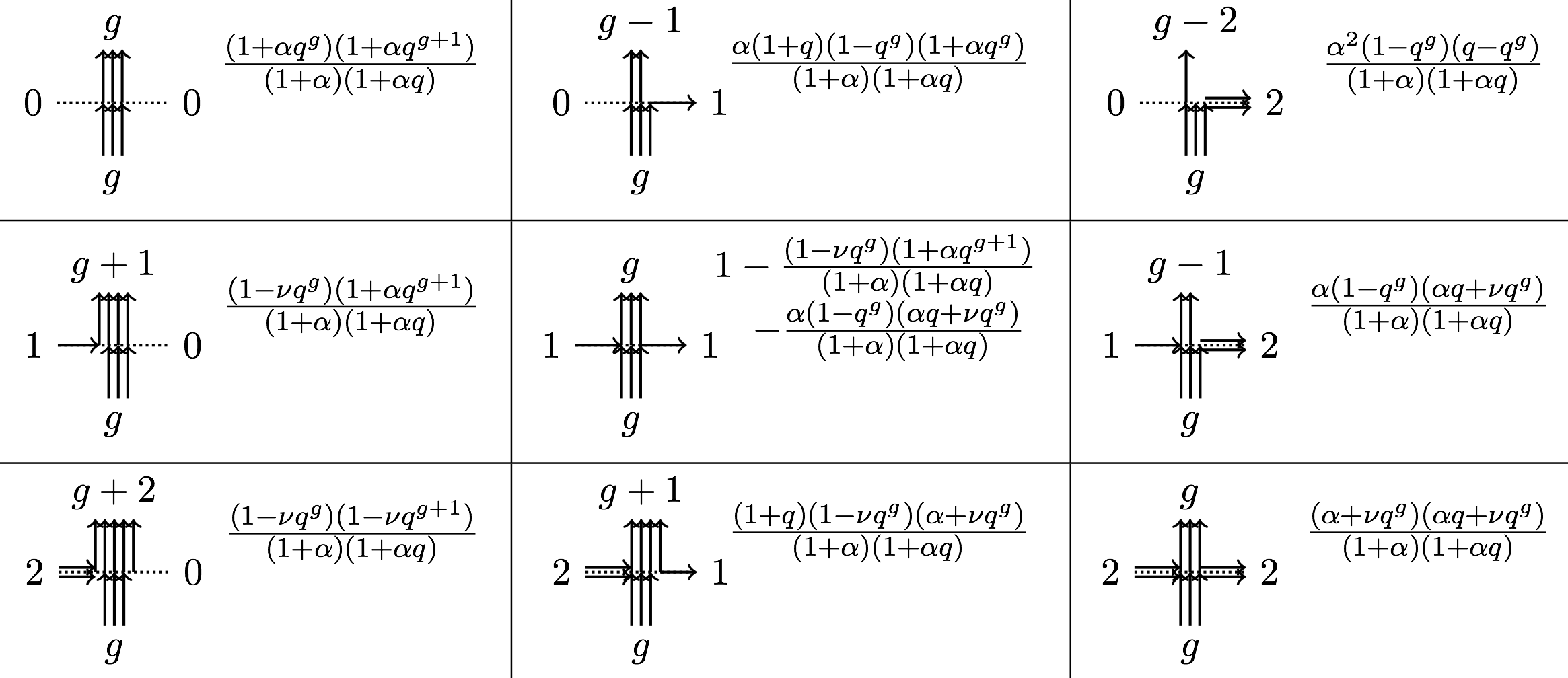 Simulations of stochastic higher spin vertex model